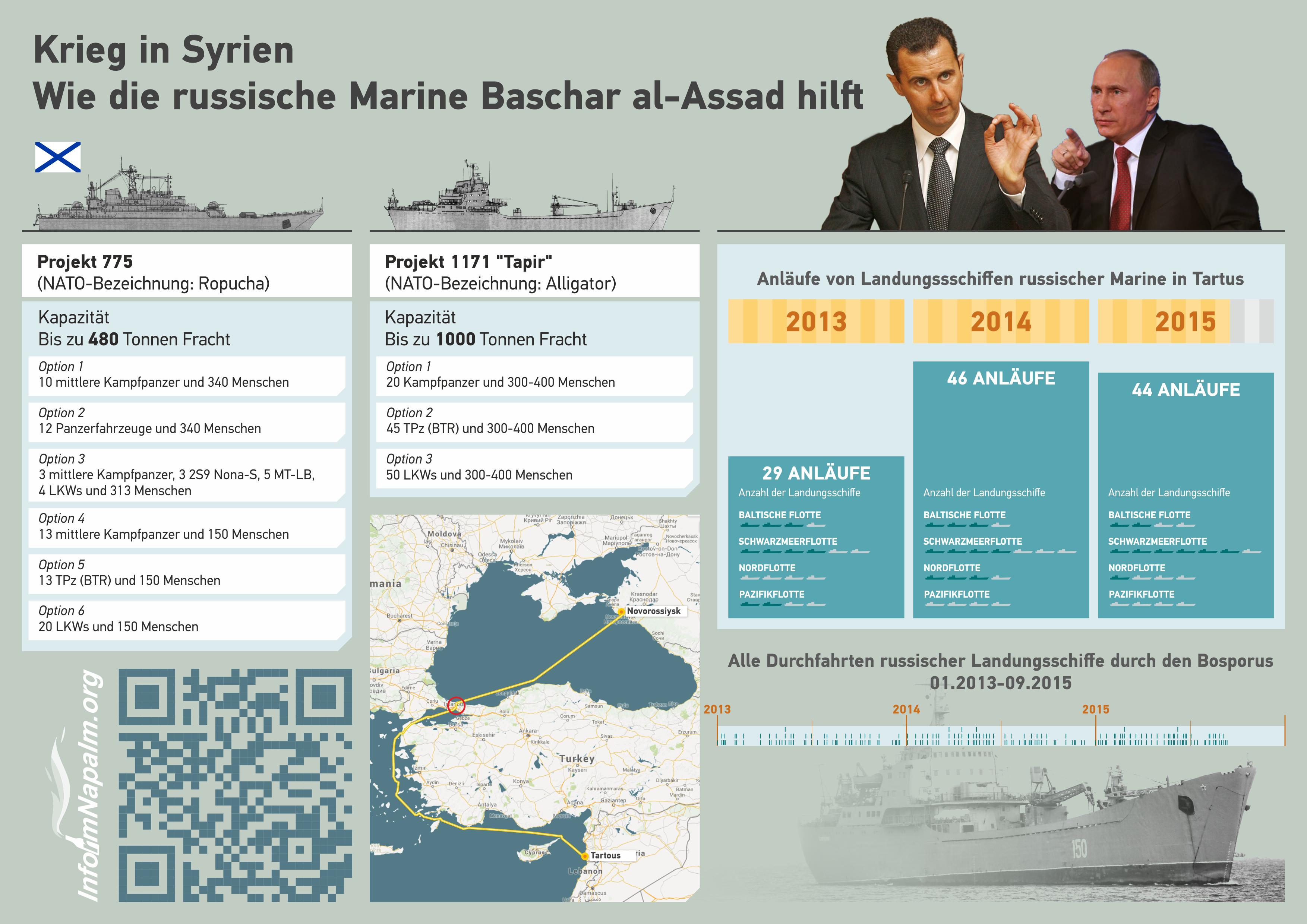 InformNapalm_Syria_02_DE