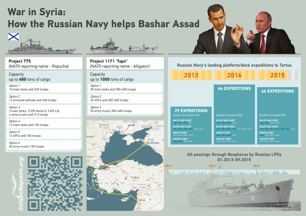 InformNapalm_Syria_02_ENG