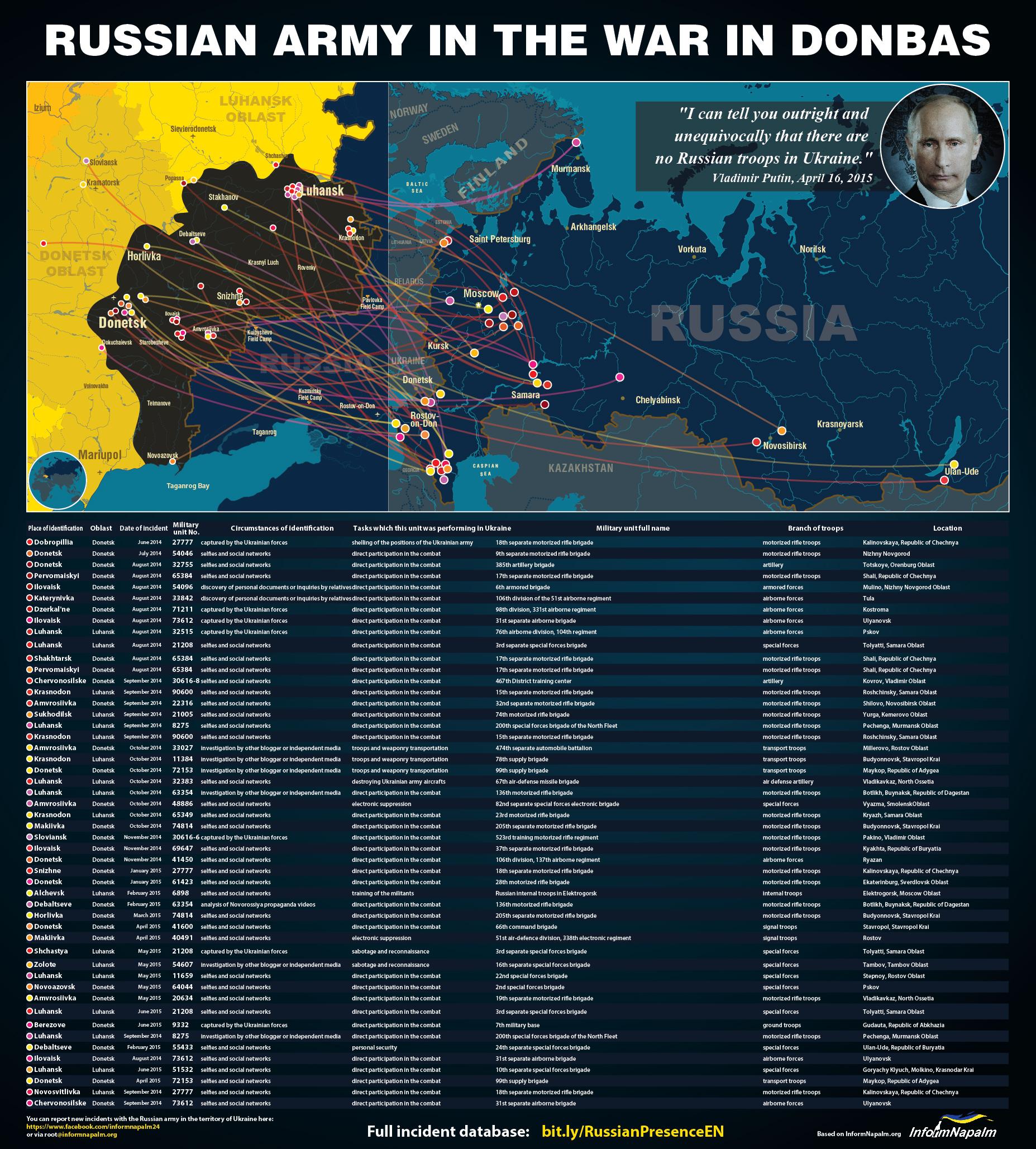 Rus_in_Ukr_EN-01