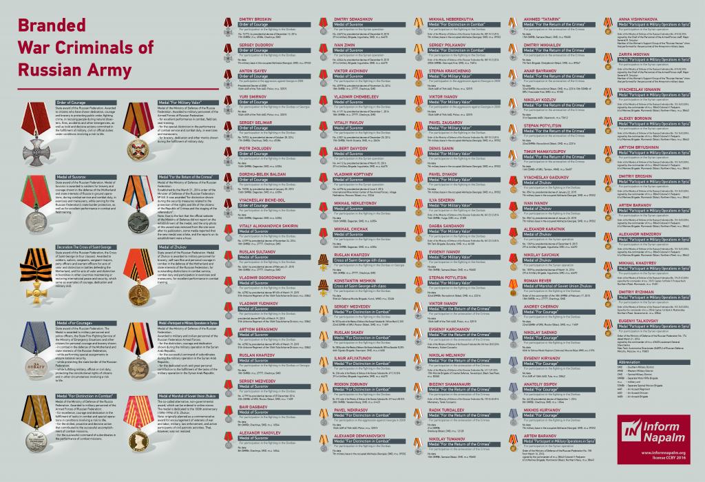 medals-infigraphic_en