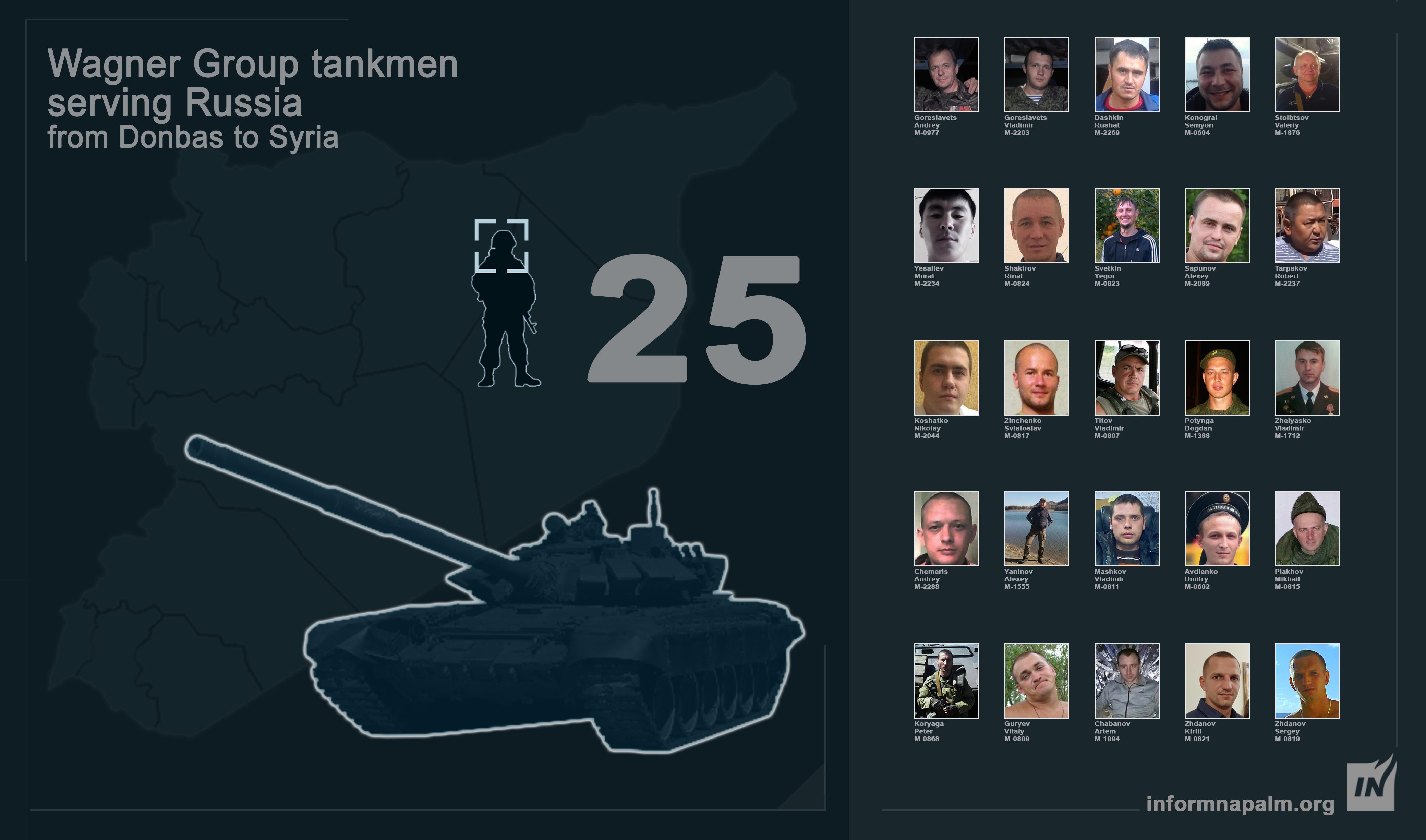 Guerre Civile en Syrie ( LISEZ LE PREMIER POST ! ) - Statut spécial  - - Page 14 5VeWk6