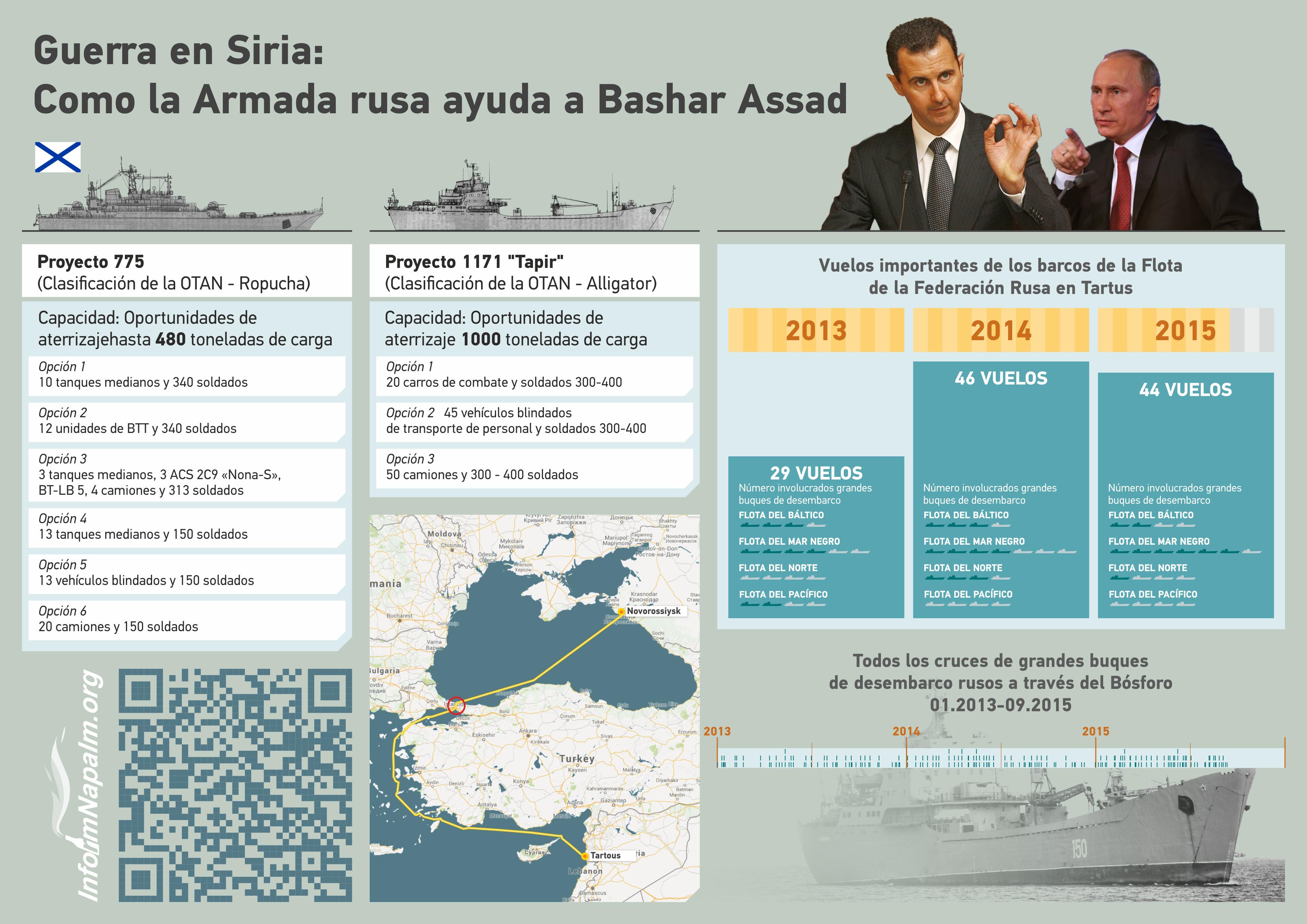 InformNapalm_Syria_02_ES
