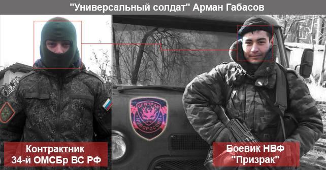 Fue identificado un contratista ruso de la 34 omsbr - Que es un contratista ...