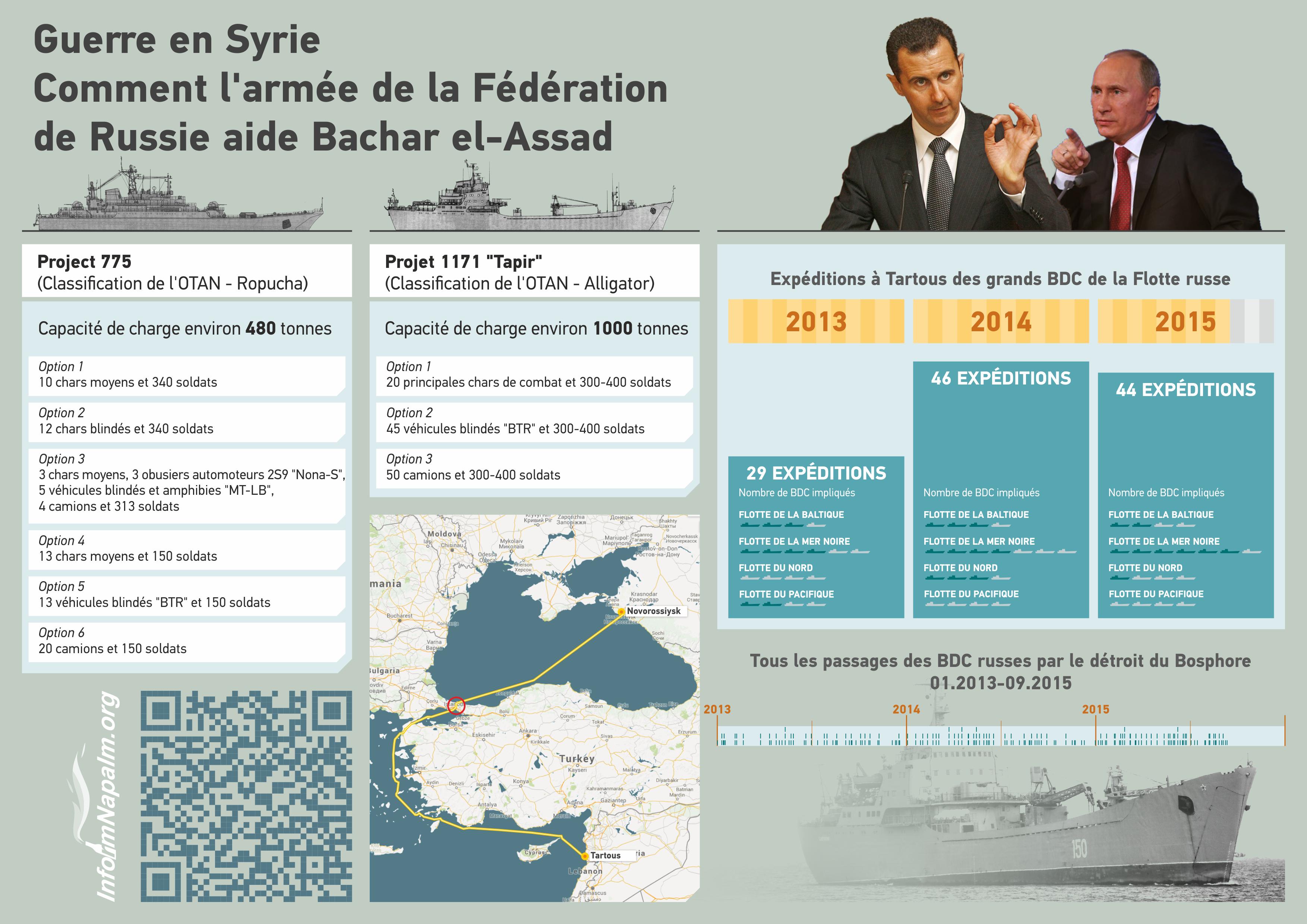 InformNapalm_Syria_02_FR