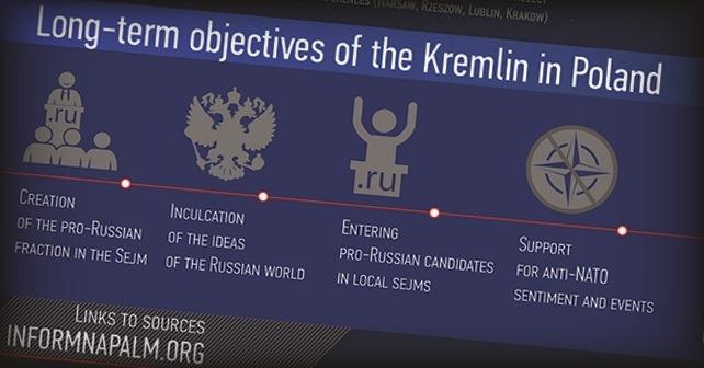 Russisk politisk subversjon i Polen