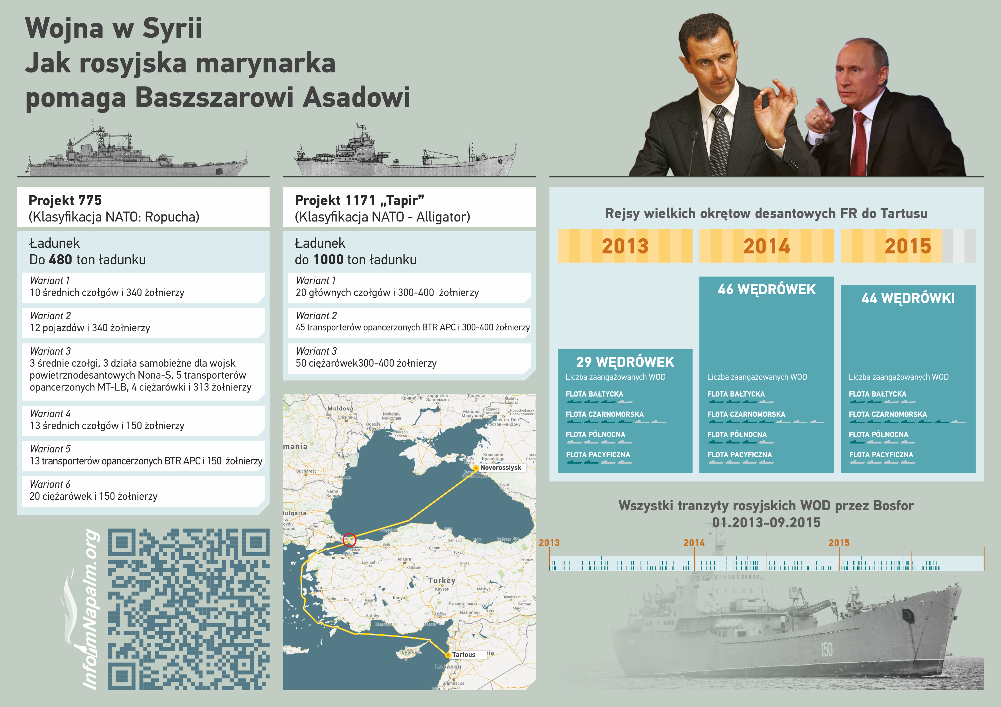 informnapalm_syria_02_pl