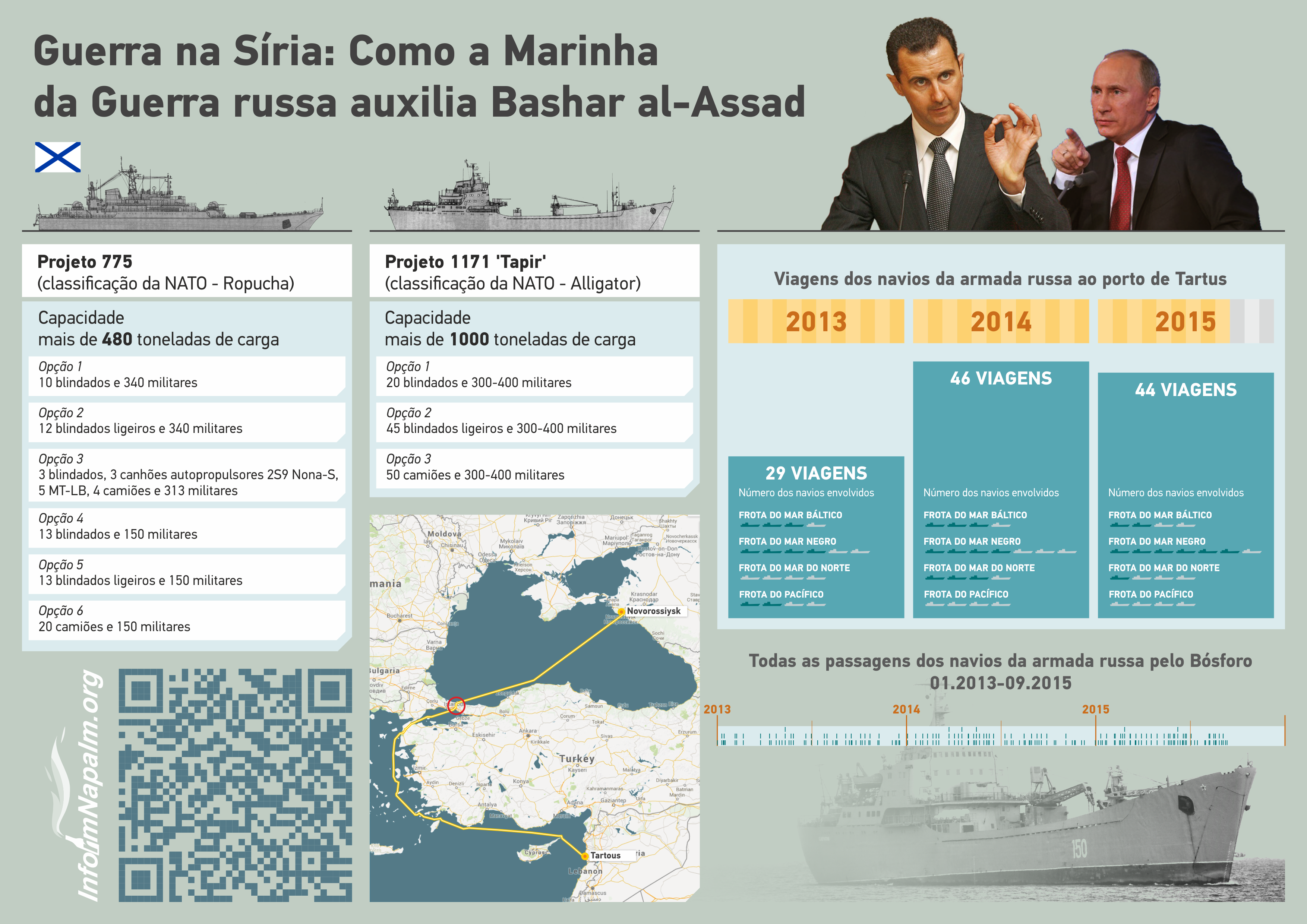 InformNapalm_Syria_02_PT