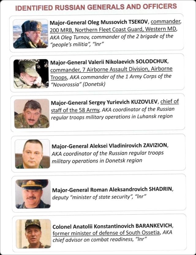 rysk närvaro i Donbass
