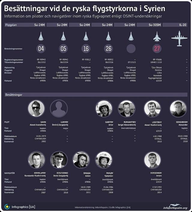 Infographics [UA]