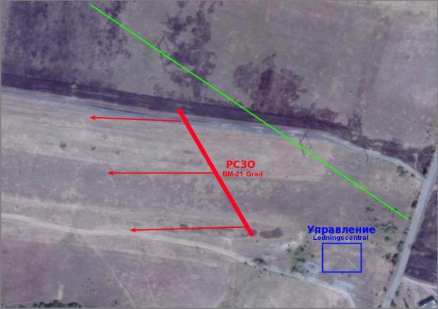 BM-21 Grad i Donbass
