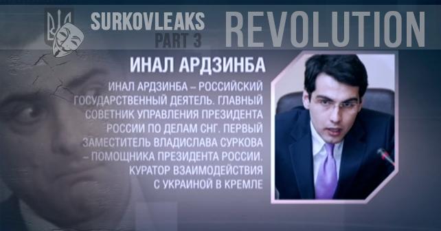 En analys av brev från Surkovs kontorschef Inal Ardzinba
