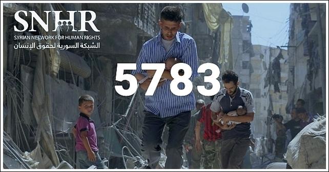 Enligt SNHR har ryska trupper dödat mer än 5783 civila i Syrien