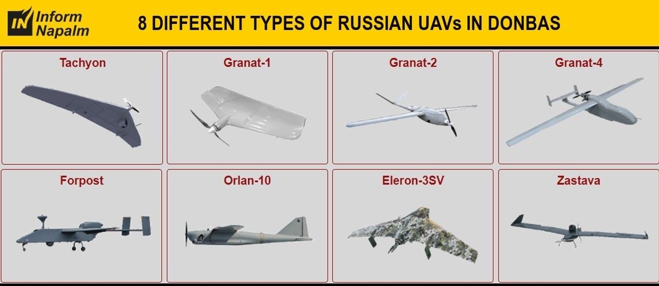 Åtte UAV-typer for rekognosering og PSYOPS mot Ukraina