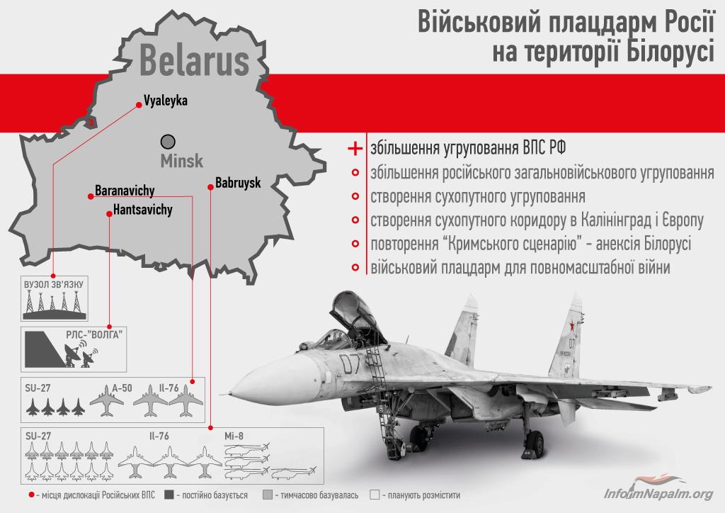 AirBY-ua