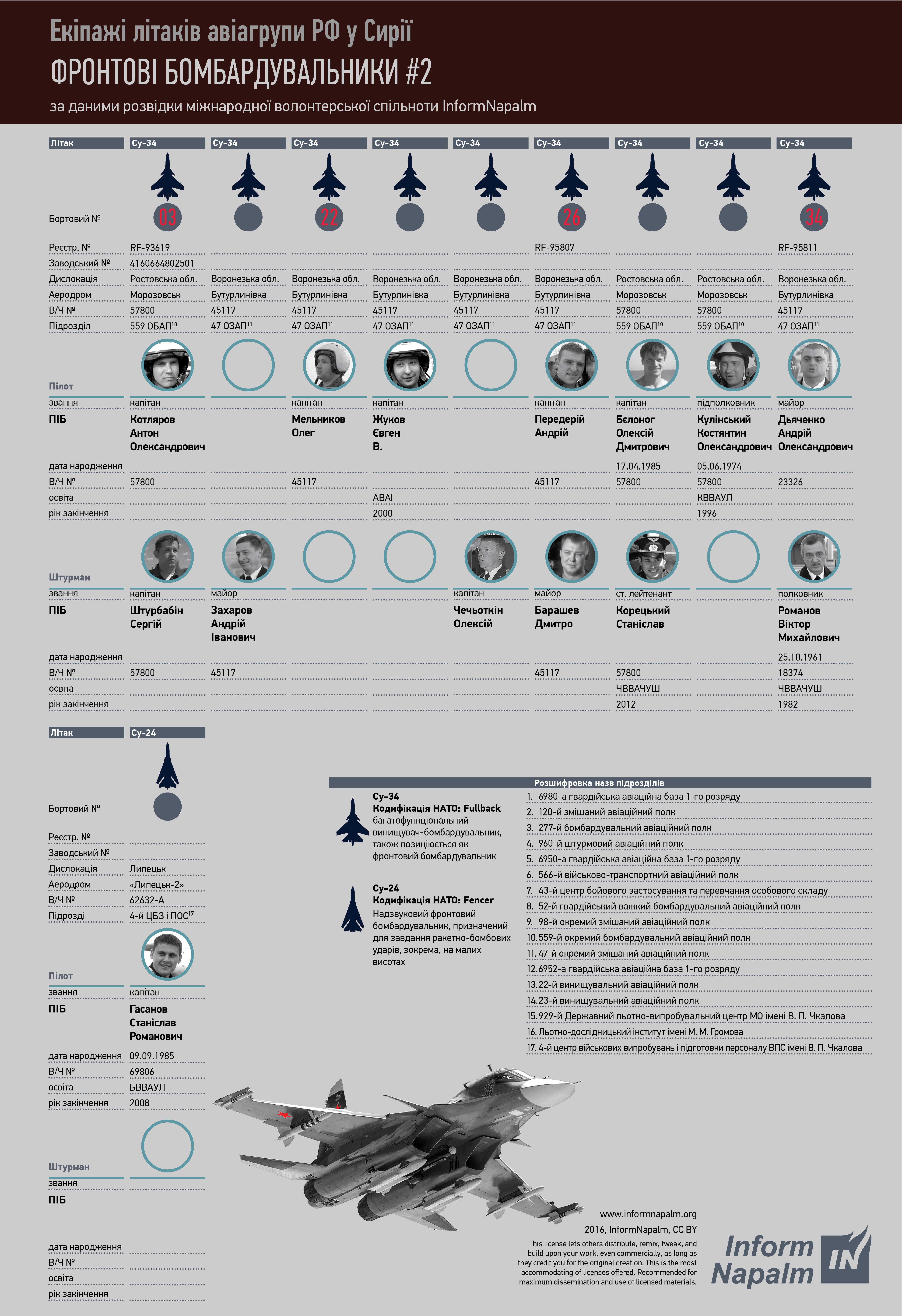 002_front_bomber_3_ukr