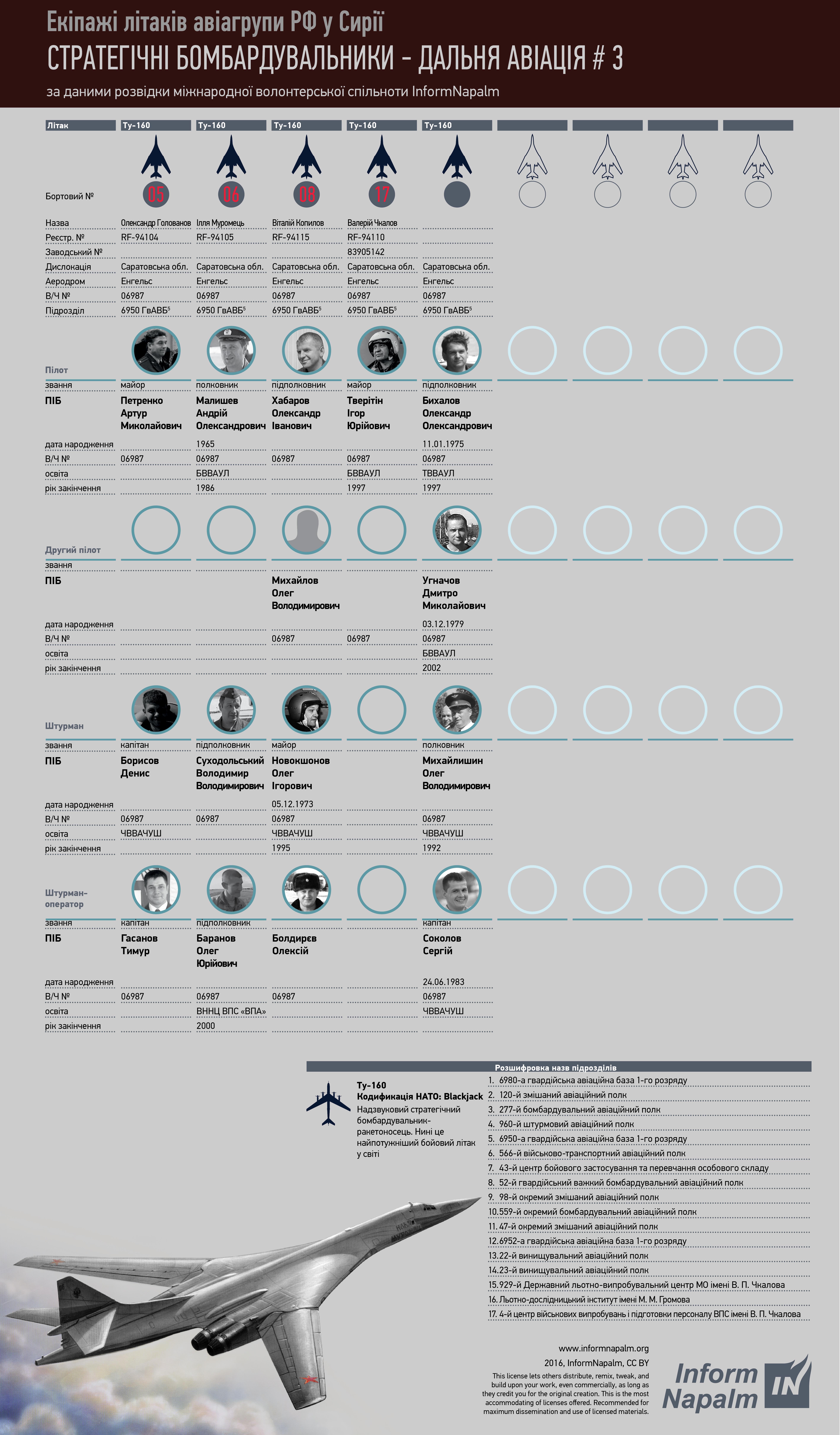 005_front_bomber_da_6_ukr