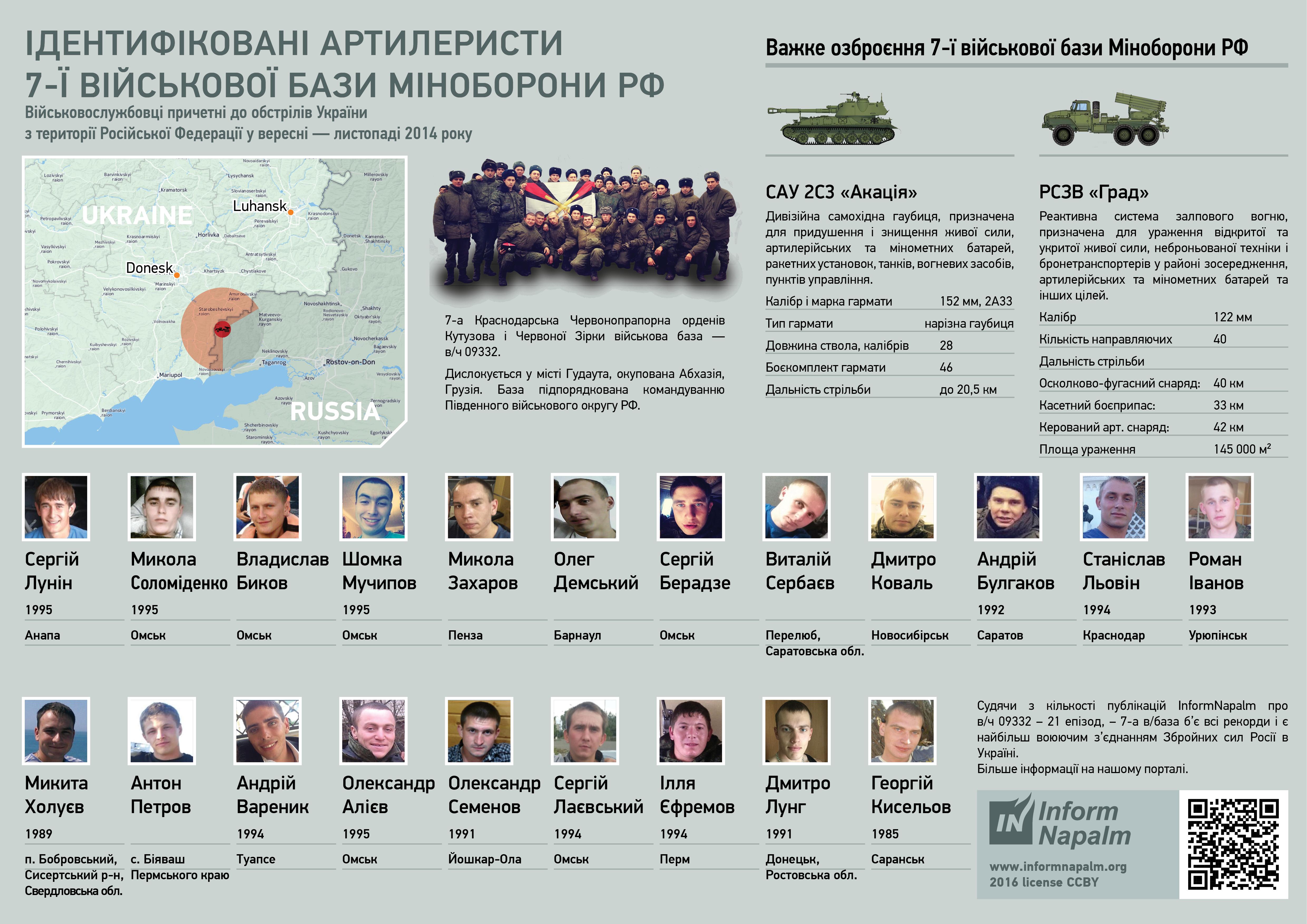 arta7-infigraphic_ukr