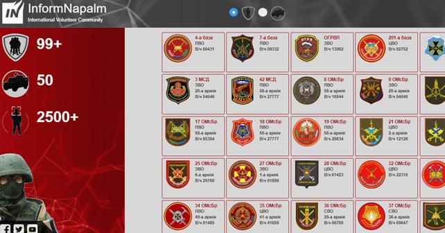 База даних підрозділів ЗС РФ, з яких військовики воювали на Донбасі