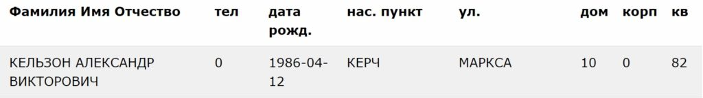 Лица, причастные к блокированию украинских кораблей, имеют бизнес в Украине, - InformNapalm 14