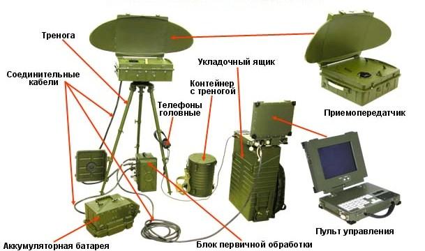 PSNR-8 Kredo-M1 - Spezifikation und technische Eigenschaften