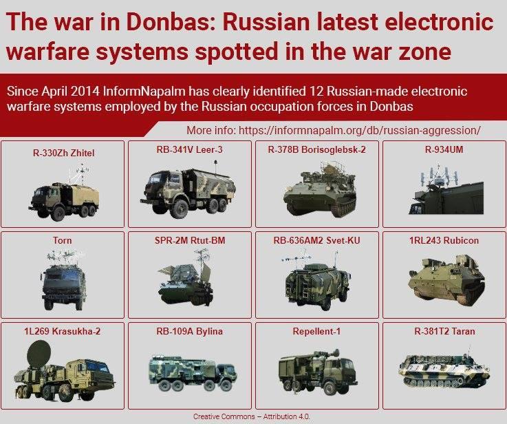 російські системи РЕБ були виявлені на Донбасі