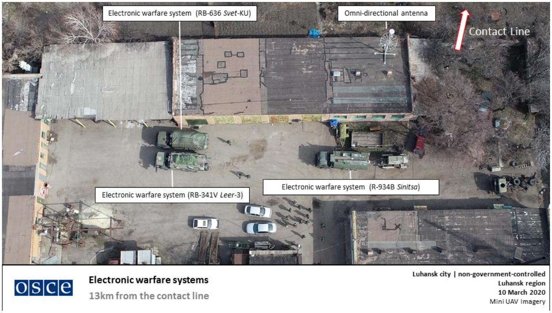 RB-341V Leer-3, R-934B Sinitsa och RB-636 Svet-KU i Donbas