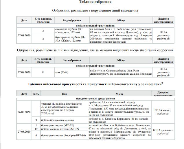 Skärmdumpar av OSSE-rapporter