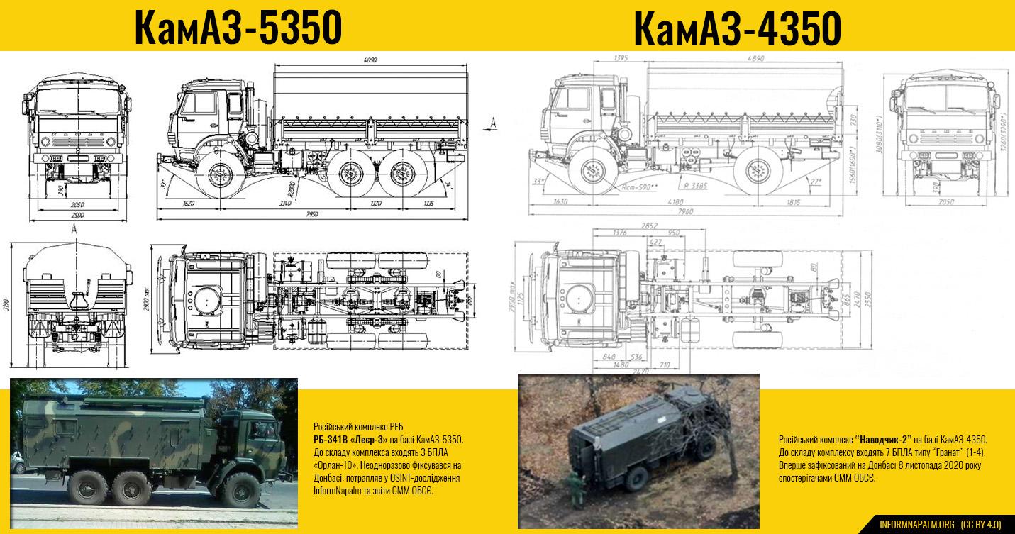 KamAZ-5350 och KamAZ-4350