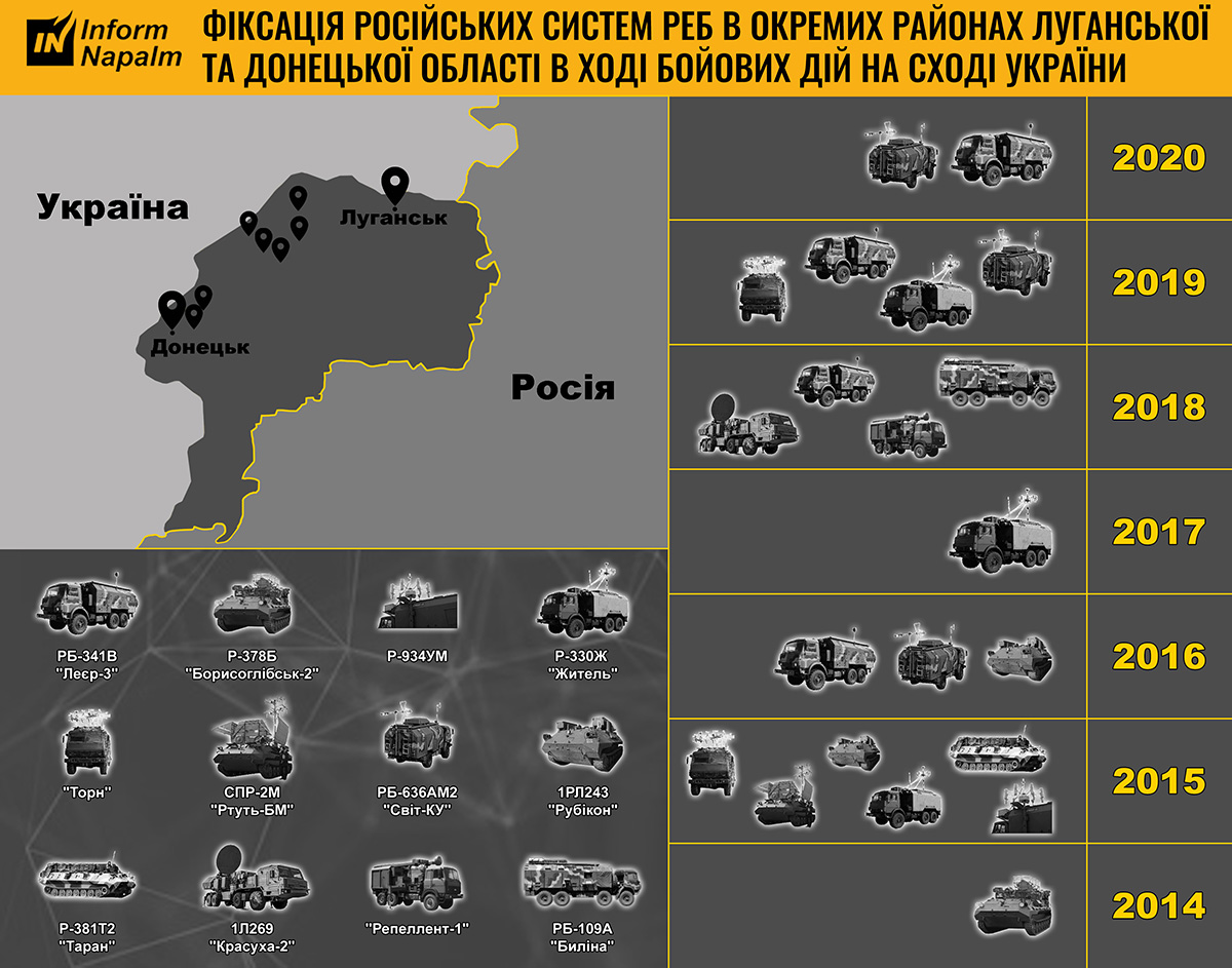 Donbas'ta kullanılan Rus elektronik savaş sistemleri