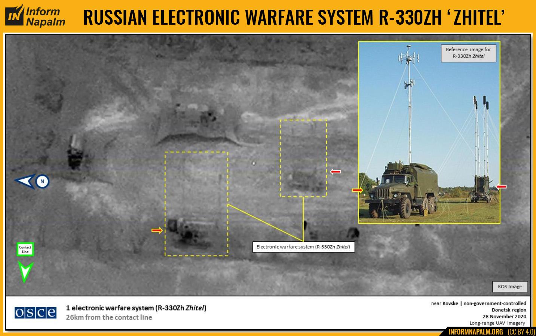 Det elektroniske krigsførelsessystem R-330Zh Zhitel