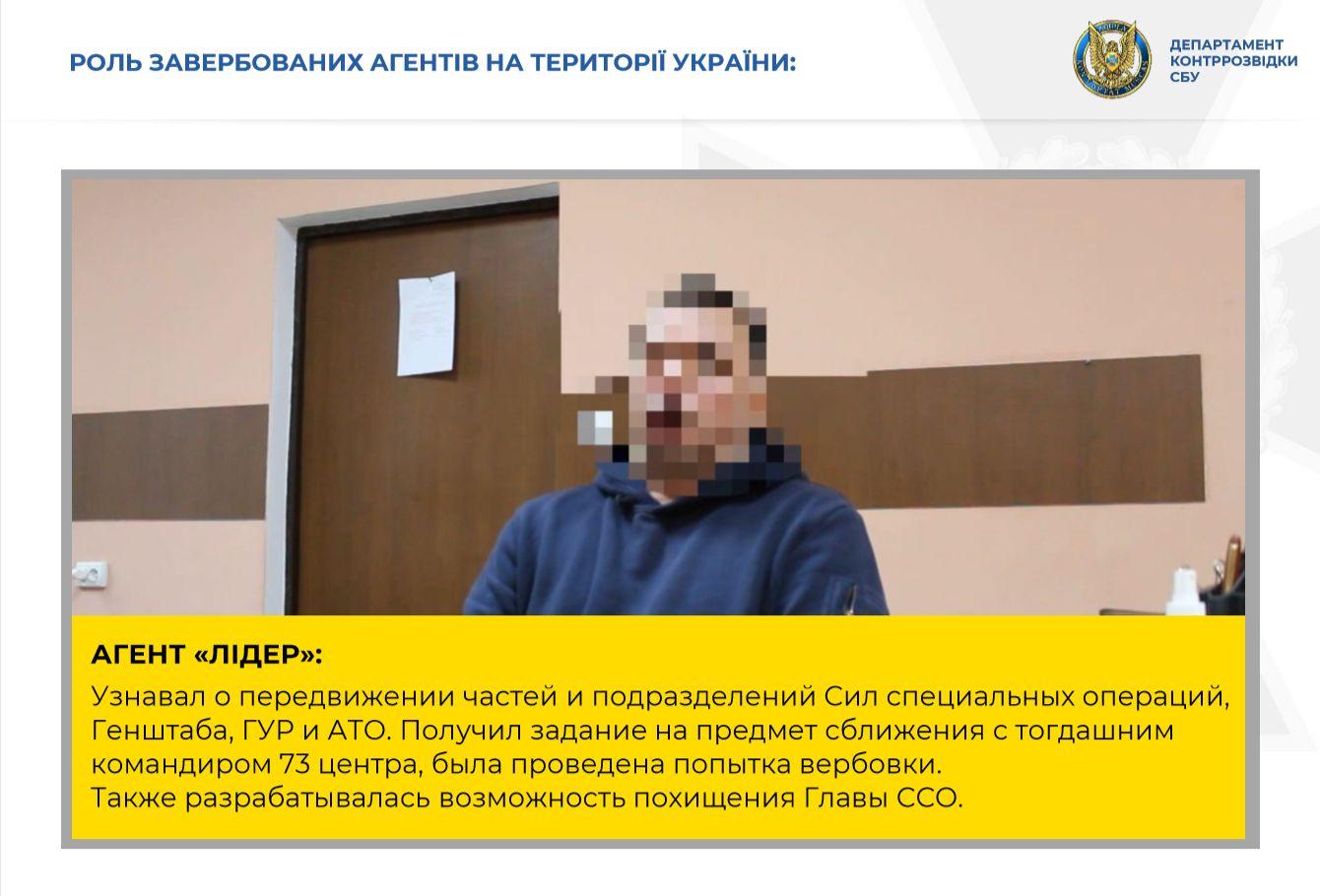 FSB-agenter samlede information om de ukrainske væbnede styrker