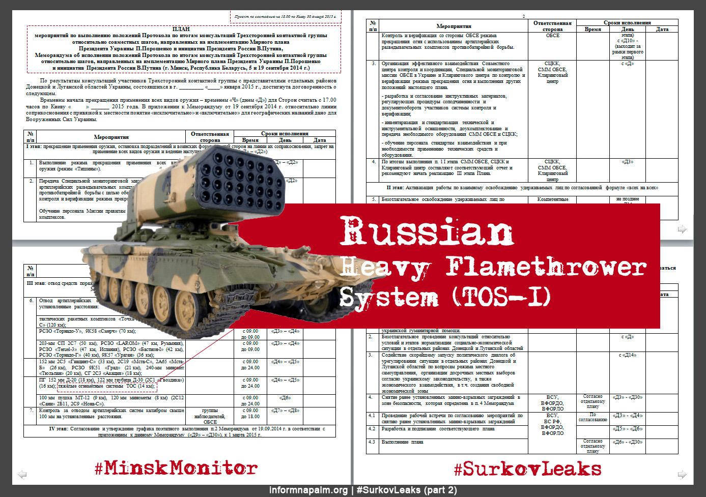Hacktivisten veröffentlichen einen Dump aus Surkows Korrespondenz