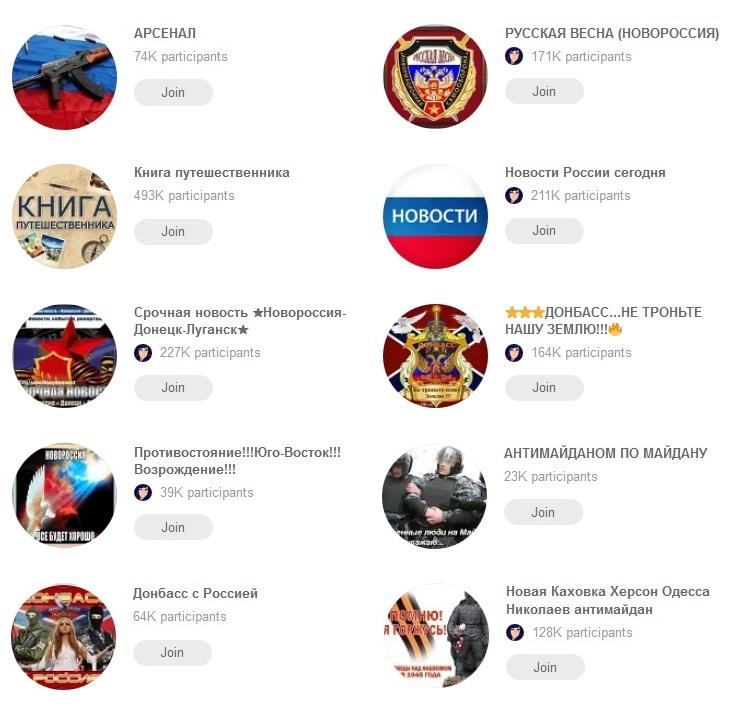 Vissa grupper från Ihor Zapalukhs prenumeration