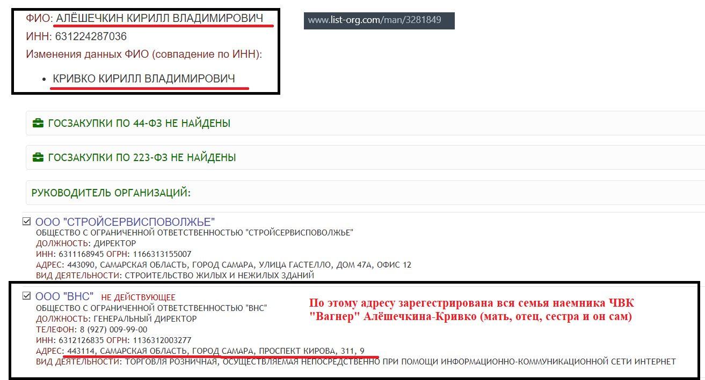 Oplysninger fra det russiske befolkningsregister