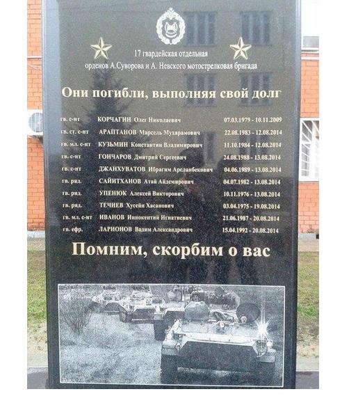17-y poteri ukraina