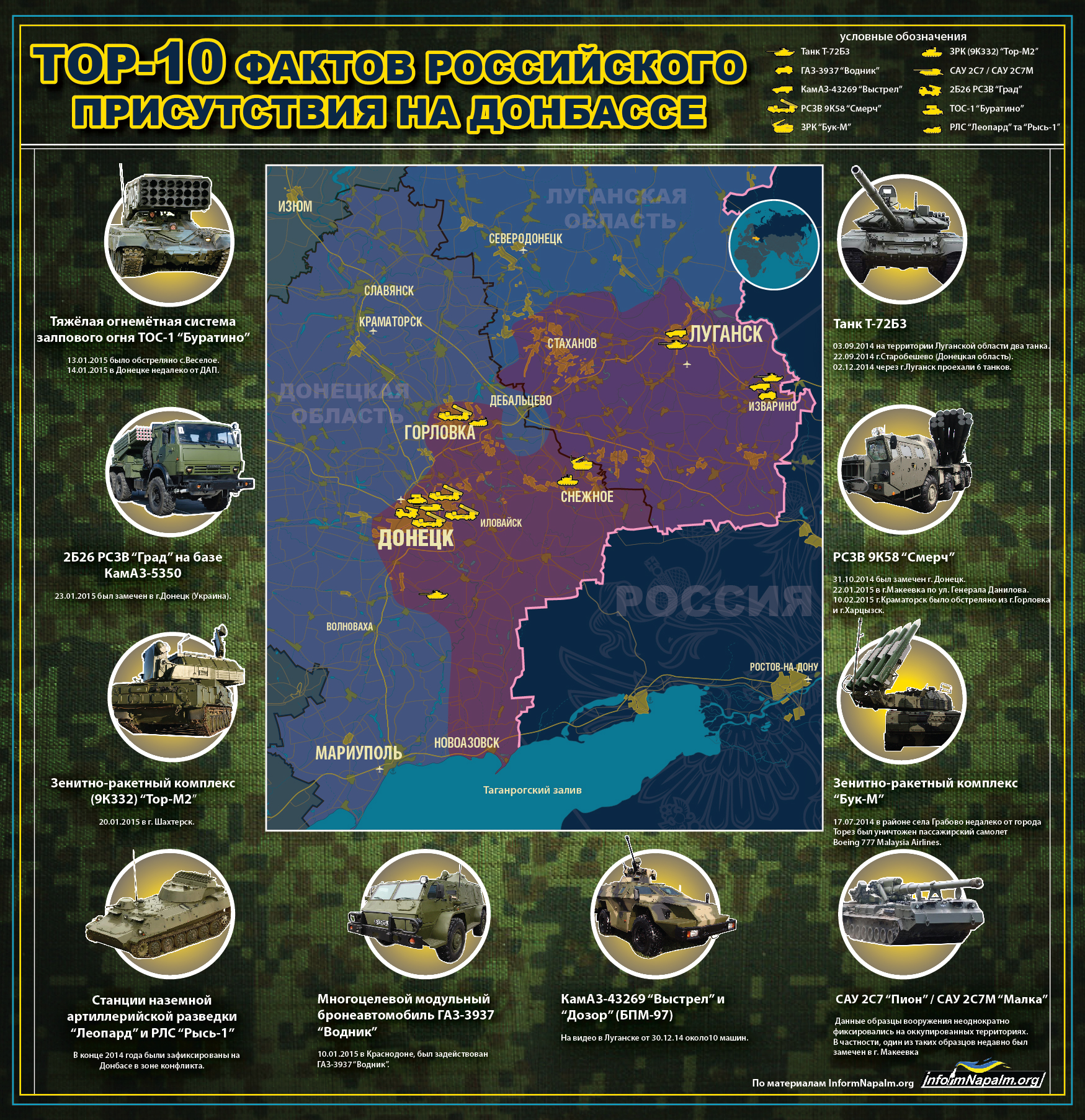 РФ не способна сыграть конструктивную роль в процессе сирийского урегулирования: Кремль последовательно создает зоны нестабильности, - МИД - Цензор.НЕТ 8779