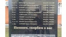 17-y-poteri-ukraina