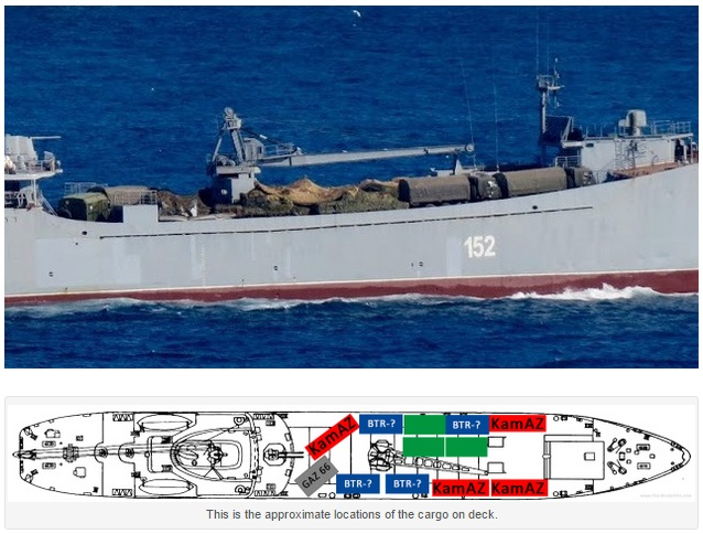 БДК «Николай Фильченков», проект 1171. Фото: turkishnavy.net
