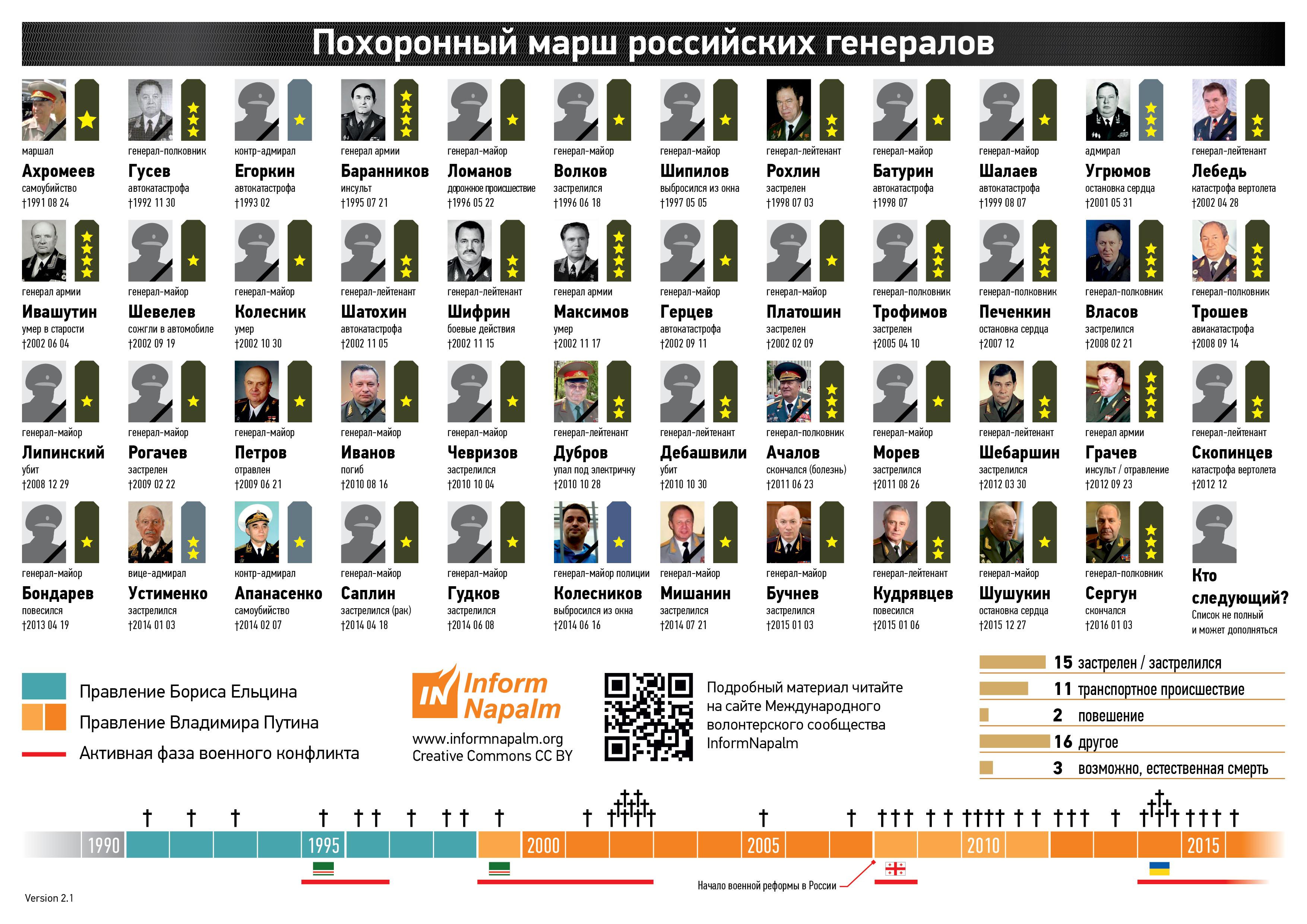 Суд разрешил заочно судить командующего Черноморским Флотом РФ Александра Витко - Цензор.НЕТ 96
