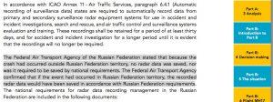 Как Россия в прошлом году потеряла радарные данные
