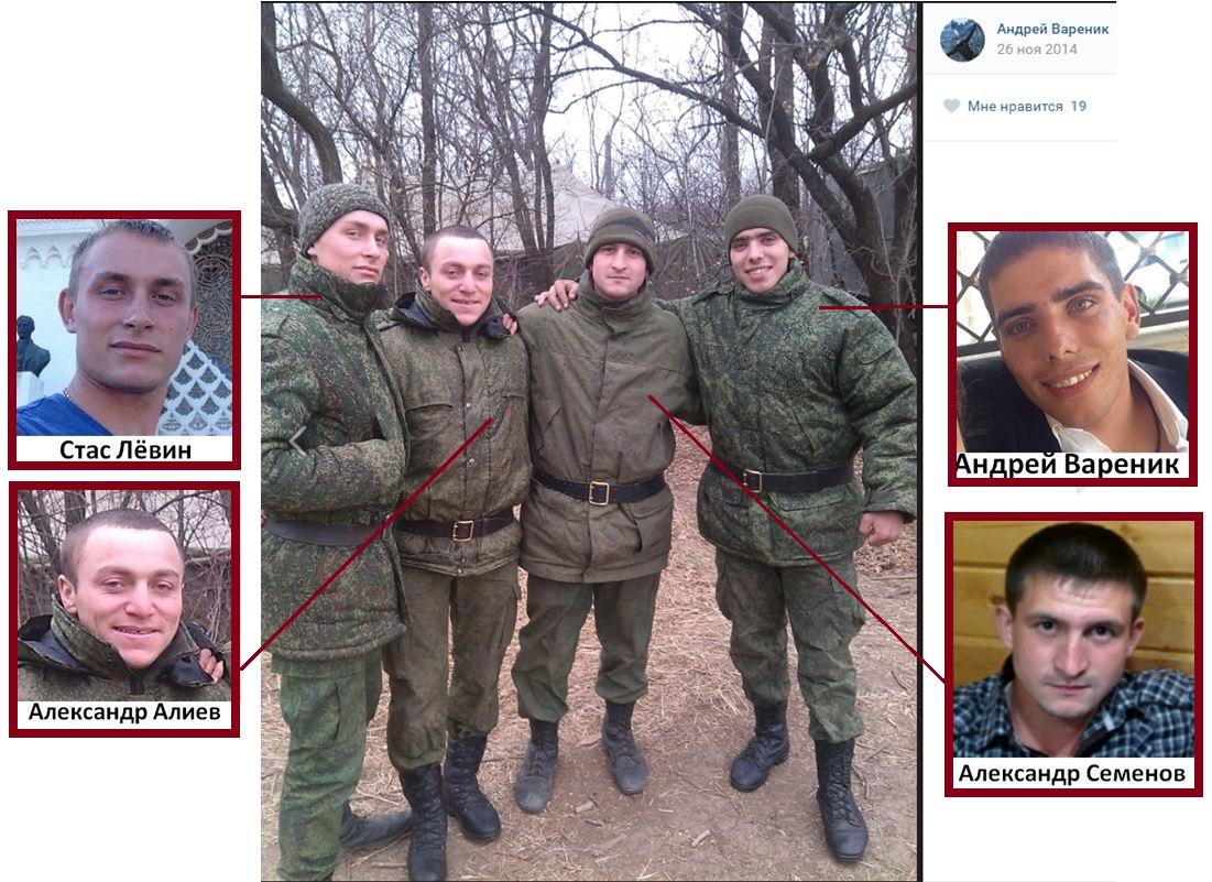 Ryska artillerisoldater som beskjutit Ukraina