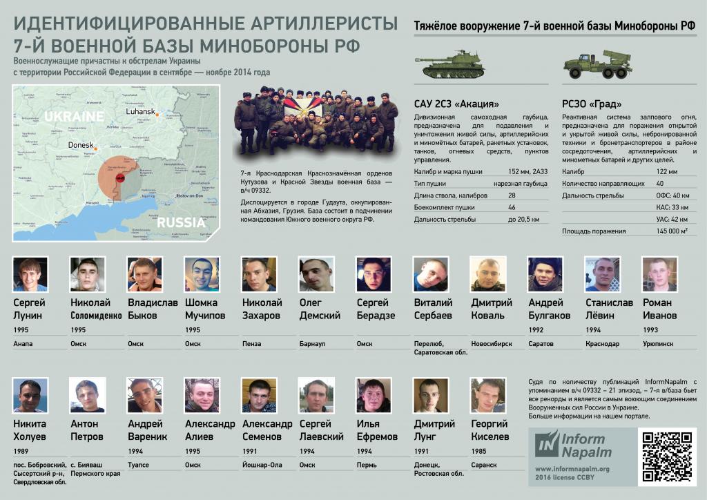Rysslands attack och ockupation av Georgien 2008