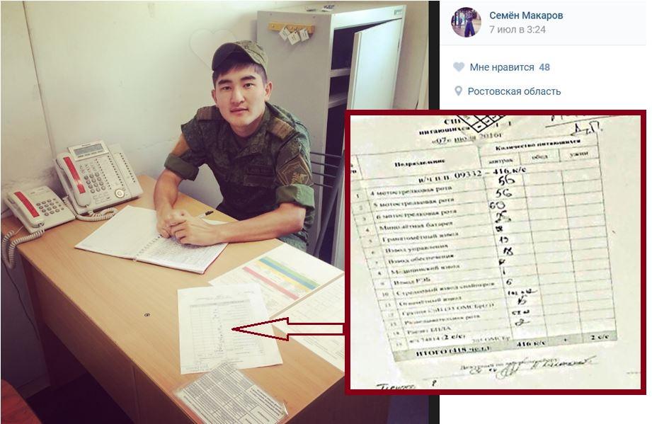 "Isaliev ""Makarov"""