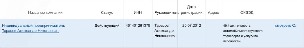 Тарасов— ИП