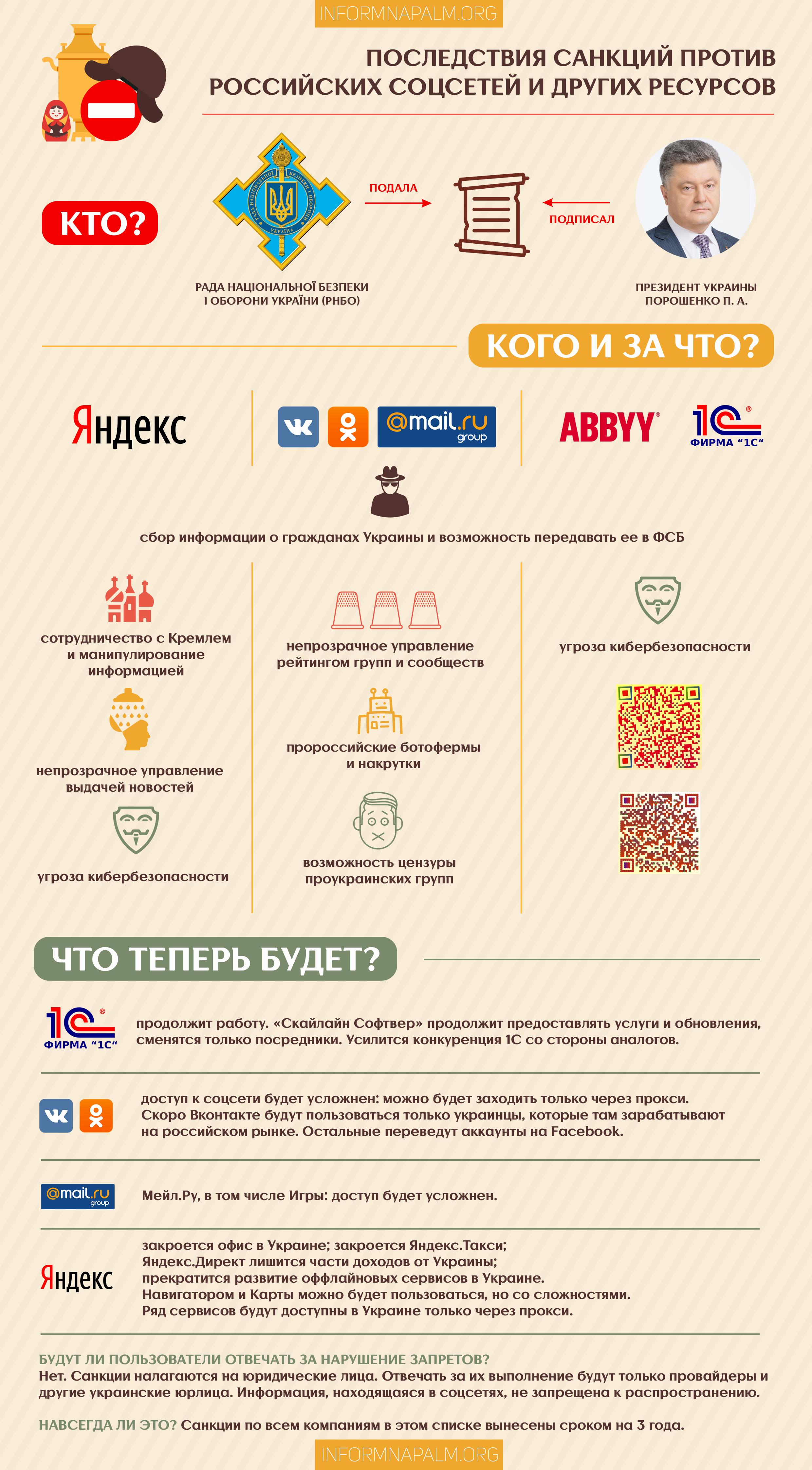 Волонтеры победили Яндекс, ВКонтакте и Одноклассники. Готовились к затяжной войне, а вышел блицкриг (Инфографика)