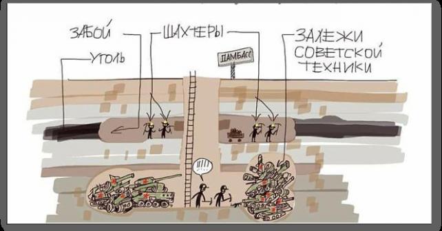 Россия обучает и финансирует боевиков на Донбассе, - Госдеп США - Цензор.НЕТ 1823