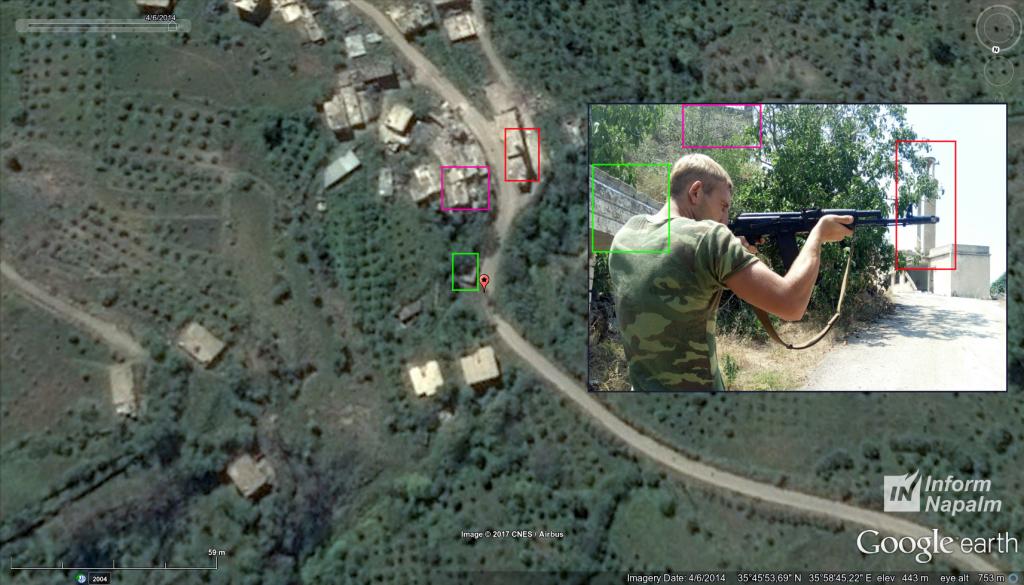 Ryska artillerister från den 3:e Motoriserade skyttedivisionen