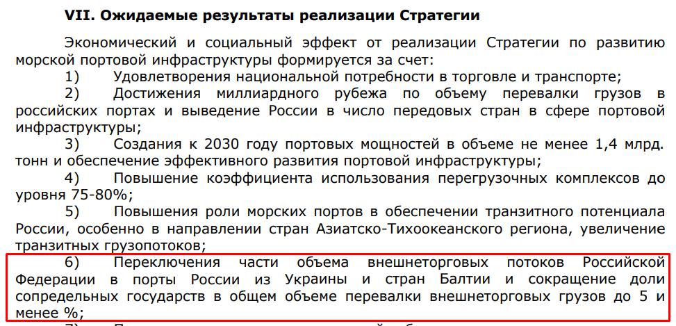 Ruslands strategi for udvikling af havneinfrastruktur frem til 2030