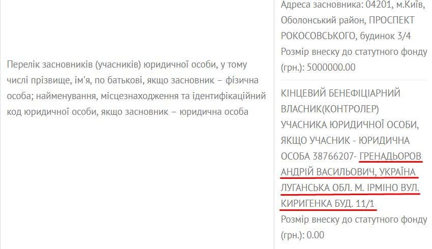 Andriy Hrenadiorov opholder sig i byen Irmino, erobret af Rusland i Donbass