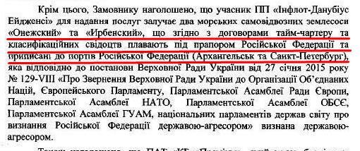 Svar på en anmodning rettet mod Ukraines finansinspektion med ref. 31-11/424 af 28. april 2016